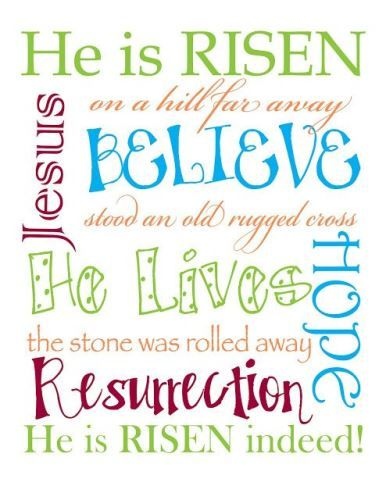 Easter Wishes Greetings Text - Easter Wishes Greetings Text